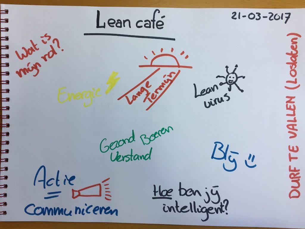 Lean Café thema's